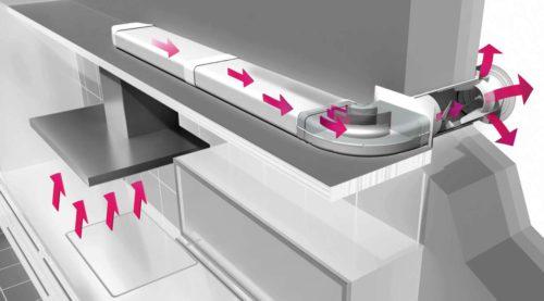 Neue Fakten zum Thema Dunstabzug in der Küche